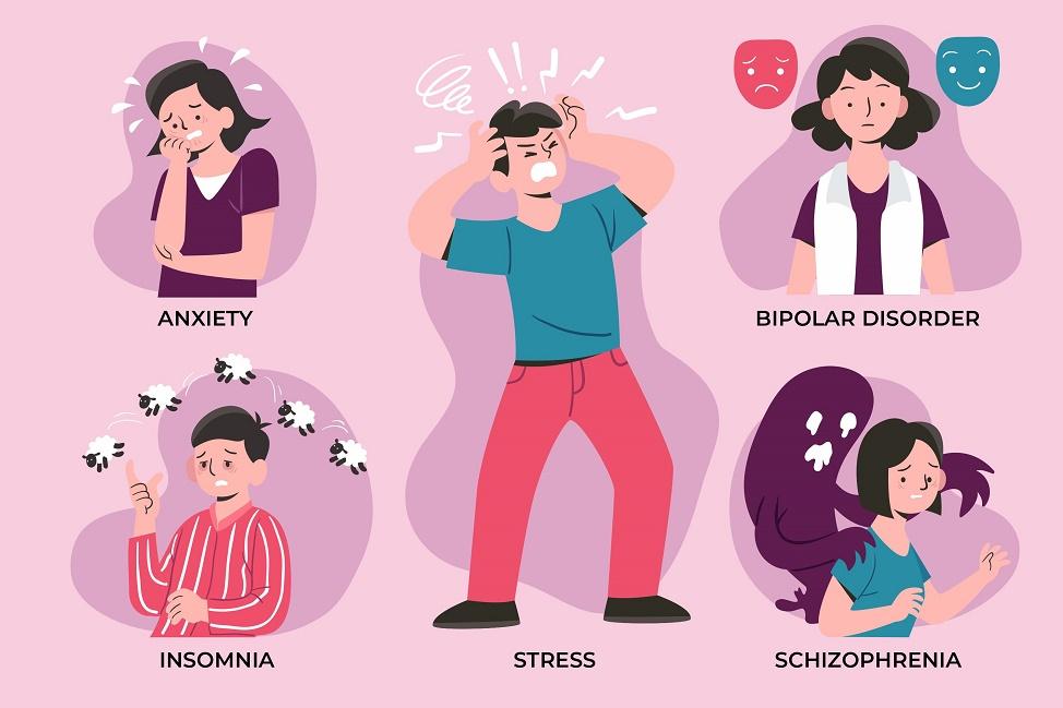 Mental Health Problems - Dr Kapil Sharma